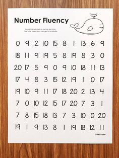 Number Fluency Practice for kindergarten. Use these free activities to practice reading number fast and accurate.