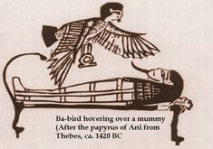 In Egyptian beliefs, the soul had three parts, the Ka, the Ba, and the Akh. These three spiritual elements found refuge in the body. Ancient Egyptian Beliefs, Nile River Cruise, Canopic Jars, Life After Death, End Of Life, Joy And Happiness, Underworld, Something To Do, Bird