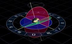 Earth's Precessional Cross
