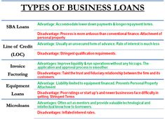 Several types of business loans have emerged with development of capital markets.The loans can be tailor-made to suit the individual needs of businesses. Business Management, Money Management, Business Planning, Business Tips, Finance Business, Project Management, Business Design, Accounting And Finance, Accounting Education
