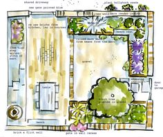 planting scheme for raised beds - Google Search