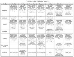 Week 1 of 30 day Paleo Challenge