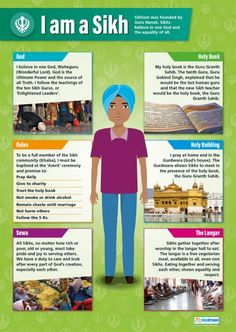 I am a Sikh – Religious Studies Poster Religious Studies, Religious Education, World Religions, World Cultures, Teaching Religion, Classroom Displays, Classroom Ideas, Teaching Resources, School Resources