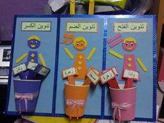 التنوين Learn Arabic Alphabet, Alphabet For Kids, Preschool Learning Activities, Teaching Kids, Montessori, Airplane Crafts, Arabic Lessons, Arabic Language, Letter A Crafts