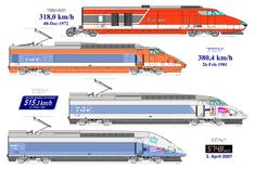 TGV train rail engines. Nothing like going that fast on the ground.