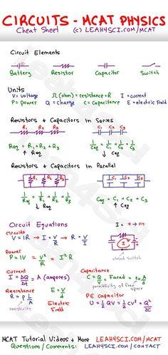 Circuits-in-MCAT-Physics-Study-Guide-Cheat-Sheet. Physics Notes, Physics And Mathematics, Quantum Physics, Study Physics, Electronic Engineering, Electrical Engineering, Electrical Wiring, Physics Cheat Sheet, Physics Formulas