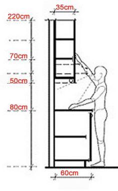 Tư vấn kích thước tiêu chuẩn của tủ bếp cho không gian bếp | Nội Thất Bếp Nam…