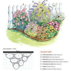 Butterfly Garden: A (3) Phlox paniculata 'Eva Culum' zones 4-8; B (1) Penstemon 'Prairie Dusk' zones 3-8; C (1) Bee balm Monarda 'Petite Delight' zones 4-8; D (1) Butterfly bush Buddleja davidii 'Nanho Purple' zones 5-9; E (3) Coreopsis auriculata 'nana' zones 4-9; F (1) Sedum 'Brilliant' zones 4-9; G (1) Daisy Leucanthemum 'Becky' zones 4-8
