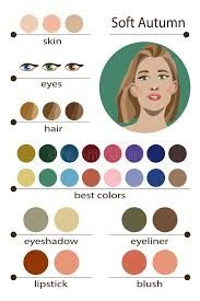Stock vector seasonal color analysis palette for soft autumn. Stock vector seasonal color analysis palette for soft autumn. Best makeup colors for soft autumn type of female appearance. Face of young woman. Soft Autumn Makeup, Soft Autumn Color Palette, Colour Pallette, Fall Makeup, Light Spring Palette, Autumn Colours, Color Me Beautiful, Winter Thema, Color Type