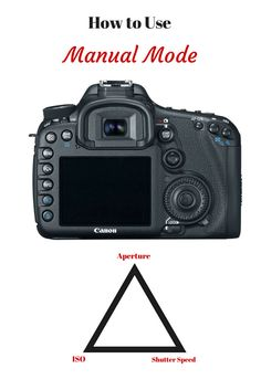 How to Use Manual Mode on Your Camera...It will change your photography life! | cookincanuck.com