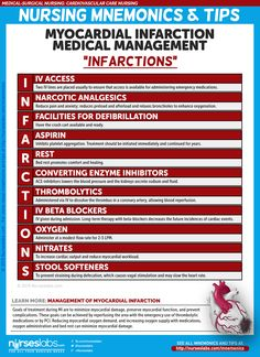 "Myocardial Infarction Management: ""INFARCTIONS""   Cardiovascular Care Nursing Mnemonics and Tips: http://nurseslabs.com/cardiovascular-care-nursing-mnemonics-tips/"