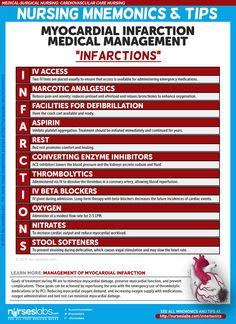 "Myocardial Infarction Management: ""INFARCTIONS""   Cardiovascular Care Nursing Mnemonics and Tips: http://nurseslabs.com/cardiovascular-care-nursing-mnemonics-tips/"