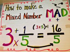 Fabulous Finch Facts: Math Anchor Charts…Making Mixed Numbers into Improper fractions Math Charts, Math Anchor Charts, Clip Charts, Math Teacher, Math Classroom, Teacher Binder, Teaching Math, Classroom Decor, Math Tutor