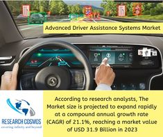 North America, occupying approximately of the global market.Asia-Pacific region being the fastest growing automotive market & It is anticipated to expand at the highest CAGR of during the forecast period.