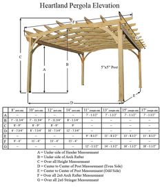 Build to suit pergola woodworking plan outdoor spaces for Standard deck board lengths