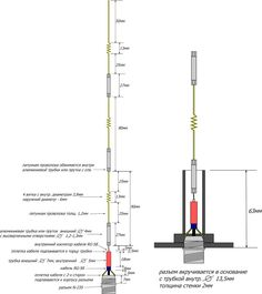 Коллинеарная антенна WI-FI. Антенна Бестер.
