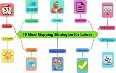 Hier sind 10 Mindmapping-Strategien für Lehrer: http://www.examtime.de/10-mind-mapping-strategien-fuer-lehrer/