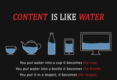 Optimize Your #Content
