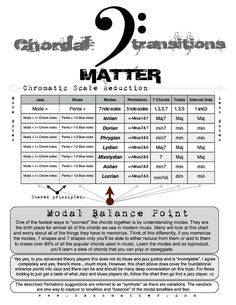 Free Bass Charts, Arpeggios, Bass Fretboard Notes Bass Guitar Notes, Balance Sheet, Jazz Blues, Learning, Free Charts, Music, Collection, Musica, Musik