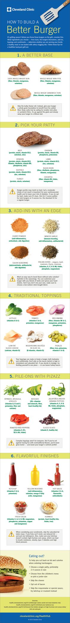 6 easy steps to building a healthy #burger you'll love! #recipe #infographic