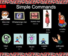 Commands Maori Designs, To My Parents, Classroom Environment, Childhood Education, Craft Work, Child Development, Talk To Me, Early Childhood, Kids Playing