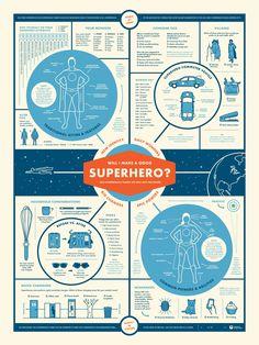 Will I Make a Good Superhero? Chart – Charley Chartwell