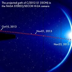 Credit: NASA/ISON Observing campaign)