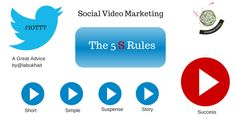 """Social Video Marketing the """"5 S rules"""""""