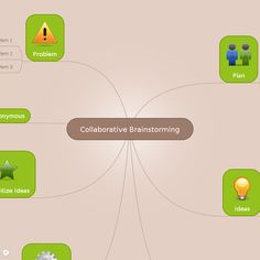 Collaborative Brainstorming Map, Location Map, Maps