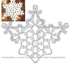 Crochet snowflake pattern – Multipurpose Decorative Crochet Snowflake Pattern crochet snowflake pattern szydełkowe gwiazdki i dzwonki na chionkę crochet christmas decorations kdnnrvg Source by Crochet Snowflake Pattern, Christmas Crochet Patterns, Holiday Crochet, Crochet Snowflakes, Doily Patterns, Christmas Snowflakes, Christmas Knitting, Flower Patterns, Crochet Christmas Decorations