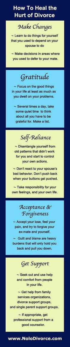 13 best strength after divorce images on pinterest divorce quotes divorce infographic how to heal the hurt of divorce from ed shermans award solutioingenieria Images