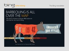Top-searched American BBQ styles on Bing. Check them out at http://binged.it/KUr0rN