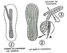 Plantilla alpargatas como hacer