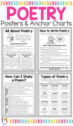 My grade students always loved writing their own poetry. These anchor charts are a great resource to use during your poetry unit. Students will learn how to study poems and get excited about writing their own poetry. - Poetry Posters and Anchor Charts Poetry Anchor Chart, Reading Anchor Charts, Teaching Poetry, Teaching Writing, Writing Words, Writing Poetry, What Is Poetry, Types Of Poems, Poetry Lessons