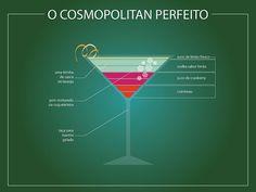 O Cosmopolitan Perfeito