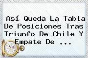 http://tecnoautos.com/wp-content/uploads/imagenes/tendencias/thumbs/asi-queda-la-tabla-de-posiciones-tras-triunfo-de-chile-y-empate-de.jpg Tabla De Posiciones Eliminatorias. Así queda la Tabla de Posiciones tras triunfo de Chile y empate de ..., Enlaces, Imágenes, Videos y Tweets - http://tecnoautos.com/actualidad/tabla-de-posiciones-eliminatorias-asi-queda-la-tabla-de-posiciones-tras-triunfo-de-chile-y-empate-de/