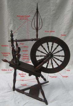 Anatomy of a spinning wheel. Saxony for illustration. Diy Spinning Wheel, Spinning Wool, Hand Spinning, Spinning Wheels, Hello Kitty Wallpaper, Bead Loom Patterns, Textiles, Tapestry Weaving, Loom Beading