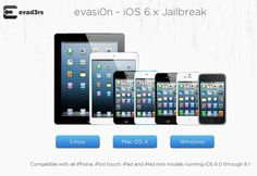 Untethered iOS 6.x jailbreak evasi0n now available : download links