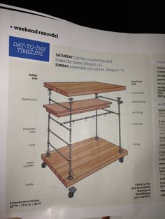 DIY kitchen island w/ butcher block and gas pipes...remember to get locking casters unless you want to chase it around the kitchen. :-)
