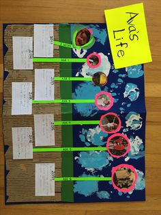 Timeline Project Projects For Kids School World History Illustrations And Posters