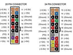 Computer Power Supply to Bench Power Supply Adapter (Makezine)