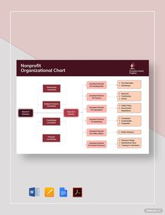 Instantly Download Nonprofit Organizational Chart Template, Sample & Example in PDF, Microsoft Word (DOC), Google Docs, Apple Pages Format. Available in A4 & US Letter Sizes. Quickly Customize. Easily Editable & Printable. Business Plan Template Word, Sponsorship Letter, Organizational Chart, Executive Summary, Free Education, Proposal Templates, Google Docs, Simple Words, Word Doc