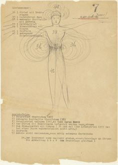 Oskar Schlemmer. Wire Costume (Draht-Kostüm) from Notes and Sketches for the Triadic Ballet (Das triadische Ballett). (c. 1938)