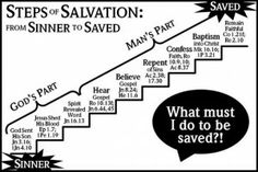 Plan of Salvation You can not just ask him into your heart. Don't make it easier or harder than what God made it.
