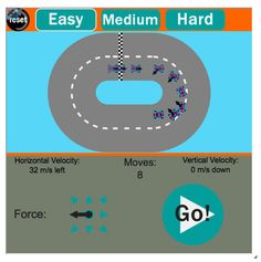 Race a car around an oval race track and demonstrate your knowledge of inertia and centripetal force. You're the driver and you use force buttons to accelerate, decelerate, and turn the car in this turn-based (no pun intended) game. Your objective is to stay on the track and use as few moves as possible This requires a good physics understanding and a commitment to watching your speed on the turns. Great 1:1 physics classroom activity; works on iPads, Chromebooks, and smart phones.