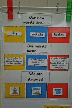 I like this activity because this is something that children can use to build their vocabulary. Having words posted around your classroom show that you support reading.