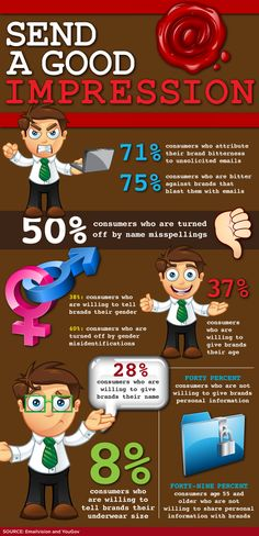 #Infographic: Most consumers are willing to give a little personal information to receive targeted ads.