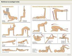 Le mal de dos résulte souvent d'un problème musculaire