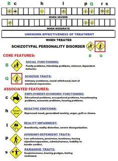 Schizotypal Personality Disorder. #Psychological #Disorders #hawaiirehab www.hawaiiislandrecovery.com