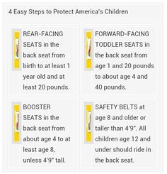Pin by Utah DPS Highway Safety Office on Seat Belts - Click it, Utah ...